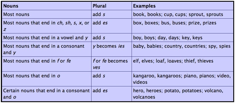 "noun classes of silozi I definitely hear noun class prefixes with prefixed vowels, which is not typical of western bantu languages i also hear ""batwa"" (pygmies), and ""pano"" recalls something i saw in chichewa long ago."